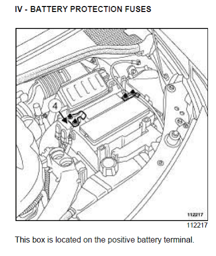 Where And What Are The Fuses In Renault Megane
