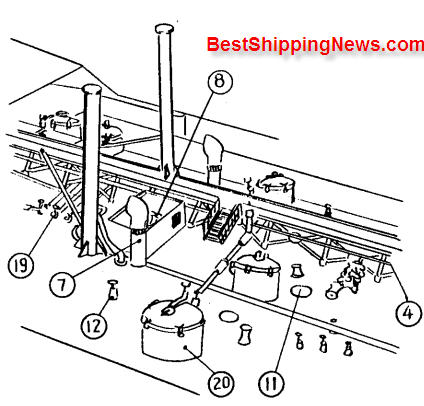 1966 Corvair Wiring Diagram. Diagram. Auto Wiring Diagram