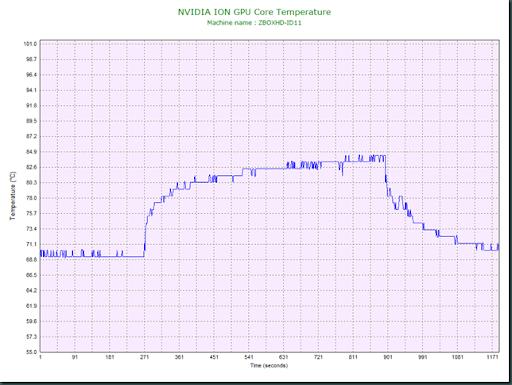 MPC.GPU.Temp
