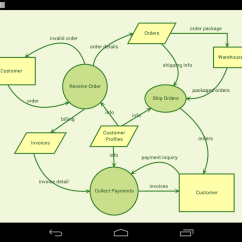 Er Diagram For Social Networking Site Cat5e Wiring Drawexpress Lite Android Apps On Google Play