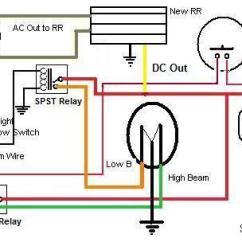 1990 Crx Stereo Wiring Diagram Pv For A Piston Yamaha Sz R Fz16