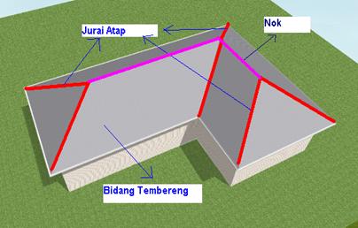 menghitung kebutuhan baja ringan atap jurai kampus teknik sipil rumus praktis panjang untuk