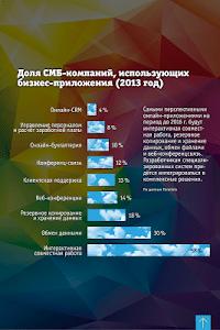 В Облаке.РФ screenshot 9