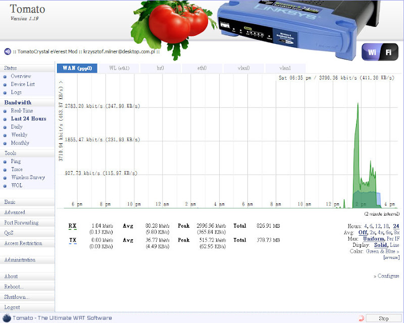 WL500GPV2 - twtomato - ASUS WL-500GP v2 刷 TOMATO . - 提供 Tomato 中文化韌體 (firmware) - Google Project Hosting