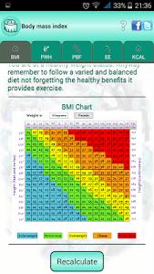 BMI Ideal weight and calories screenshot 2