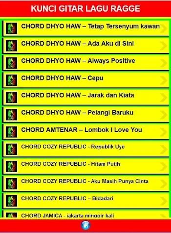Kunci Gitar Lagu Dhyo Haw Cepu : kunci, gitar, Chord, Ragge, Android, Download, APKTurbo
