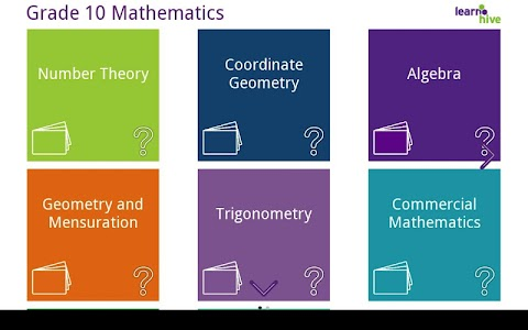 Grade 10 Math Learning Cards screenshot 0
