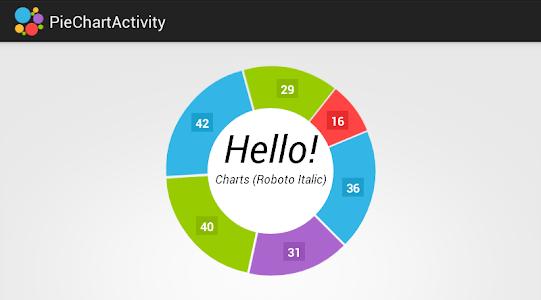 HelloCharts Samples screenshot 5