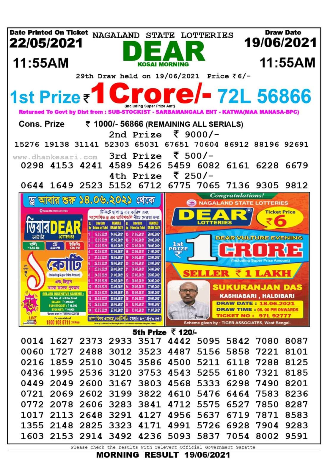 Dhankesari Lottery Sambad Result Today 11:55 AM 19.6.2021