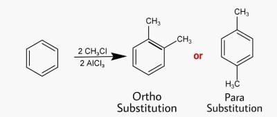 Friedel Craft Alkylation, organic chemistry, Organic Reaction Mechanism, crackchemistry
