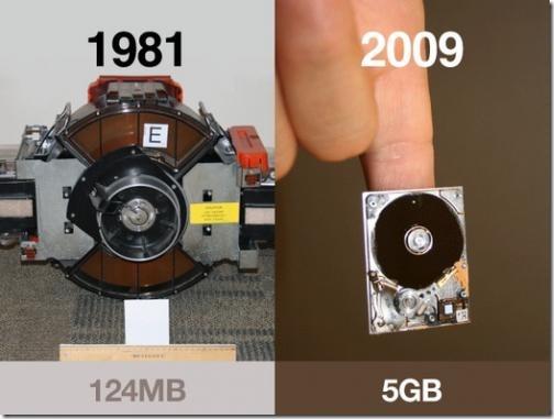 kapasitas penyimpanan memory card dari zaman dahulu