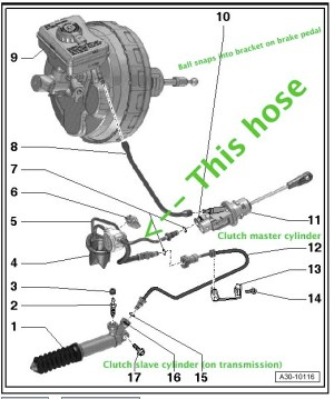 Teardown and replacement notes: S5 MT6 hydraulic clutch supply hose  AudiWorld Forums