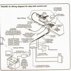 Bryant Thermostat Wiring Diagram A Single Pole Light Switch Rv.net Open Roads Forum: Tech Issues: Adding Ign Hot Feed To Kwikee Steps