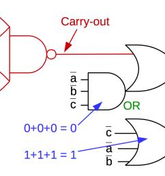 simplified 8008 alu slice showing the full adder circuit  [ 1562 x 752 Pixel ]