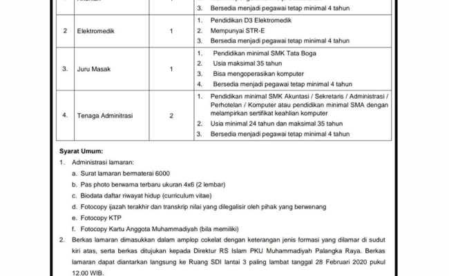 Contoh Surat Lamaran Kerja Rs Pku Muhammadiyah Terbaru Cute766