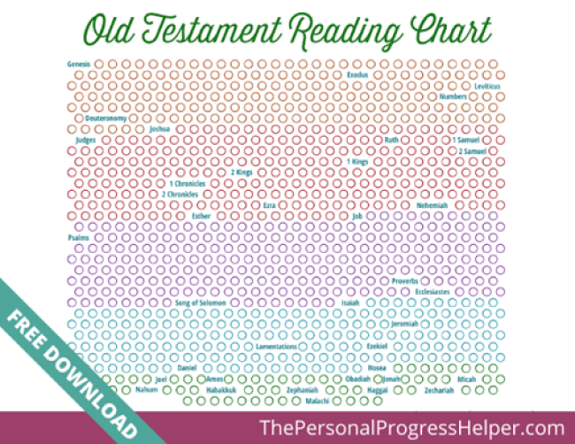 Old Testament Standard Works Scripture Reading Charts from The Personal Progress Helper
