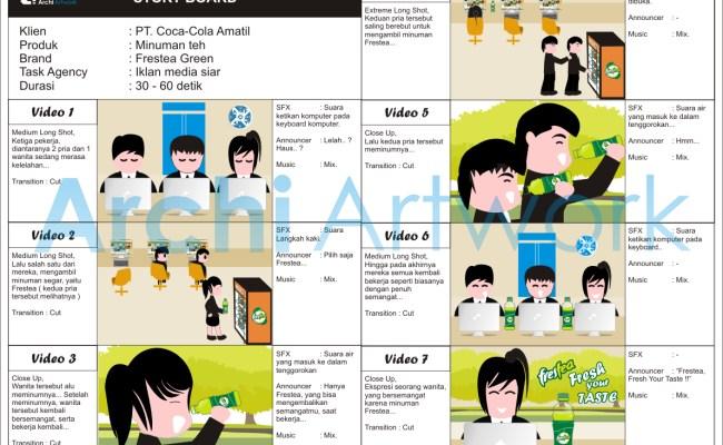 Contoh Storyboard Iklan Minuman