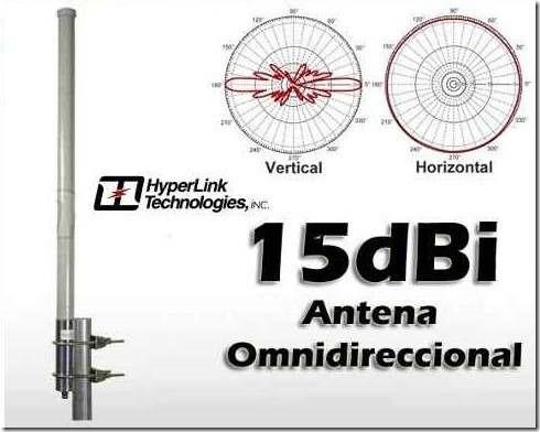teknologi antena hyperlink