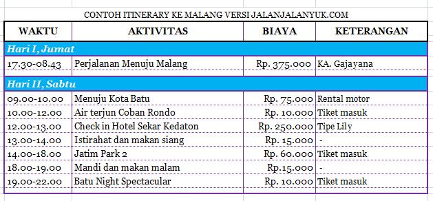 Contoh Itinerary Perjalanan Malang