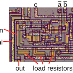 Usb Web Camera Wiring Diagram 06 Dodge Magnum Radio Die Photo Of The 8008 Processor, Zoomed In On Circuit For One Bit Alu.
