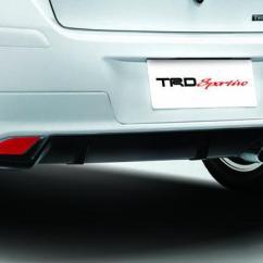 Harga New Agya Trd Cara Reset Ecu Grand Avanza Fitur Keamanan Toyota All Yaris Baru Tahun 2015