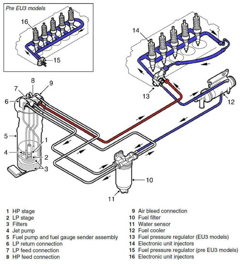 small resolution of 1991 dodge dakota fuse box diagram wiring library1995 dodge dakota fuse box diagram seivo image wiring