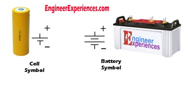 Difference between Batteries and cell