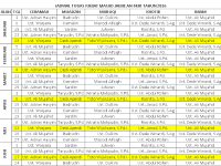 Jadwal Tugas Jumat Masjid An-Nur Bojonegara 2016