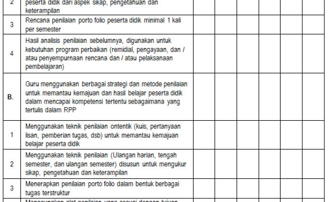 Contoh Laporan Supervisi Akademik Kepala Sekolah Doc Kumpulan Contoh Laporan Cute766