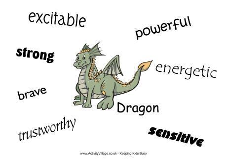 dragon_characteristics