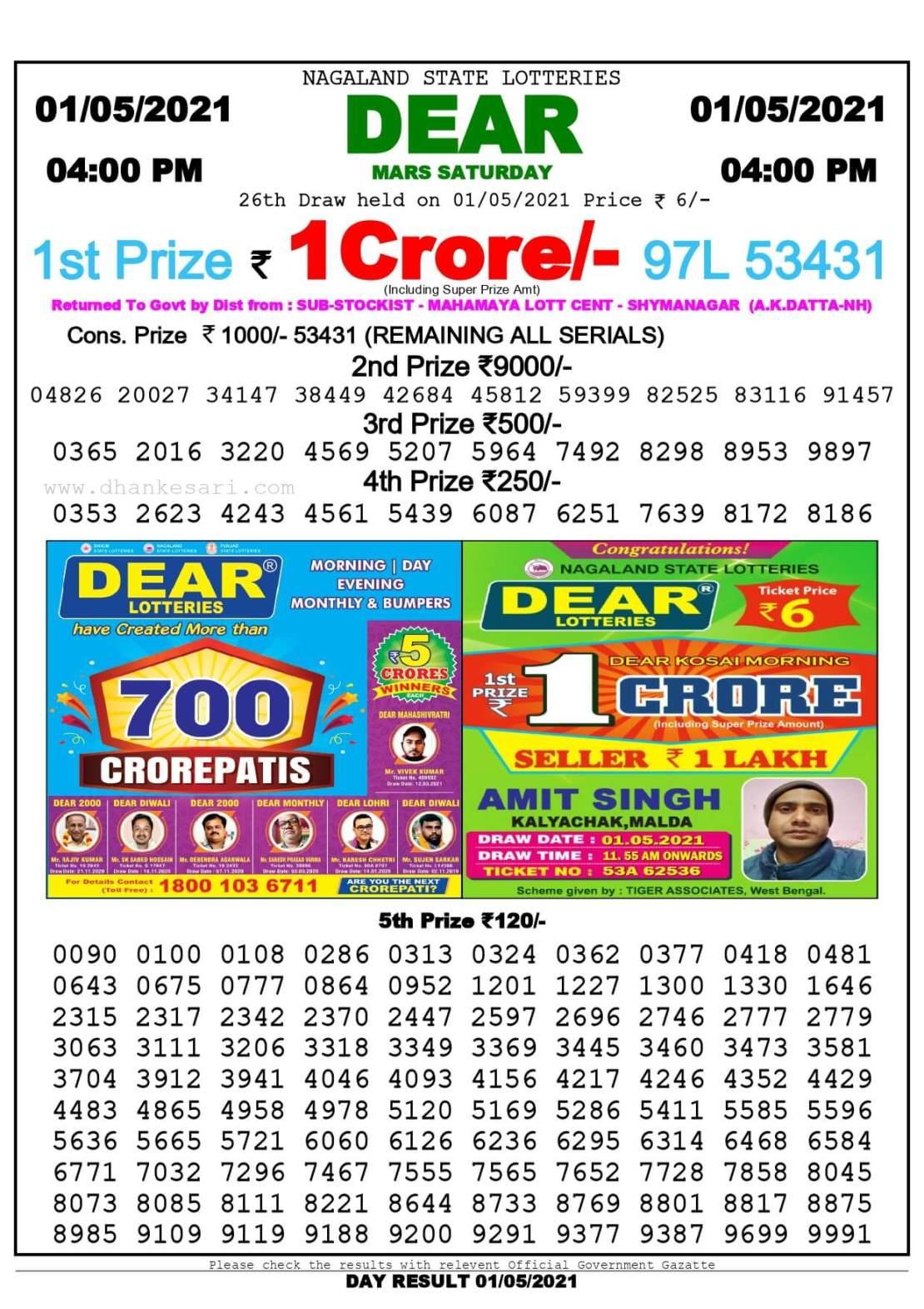 Dhankesari Lottery Sambad Result Today 4:00 PM 1.5.2021