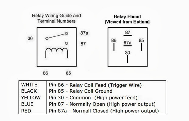 diagram 40 amp relay wiring diagram full version hd quality