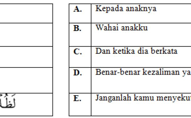 Contoh Soal Usbn Pai Sma Kurikulum 2013 Beserta Jawabannya Part 4 Cute766