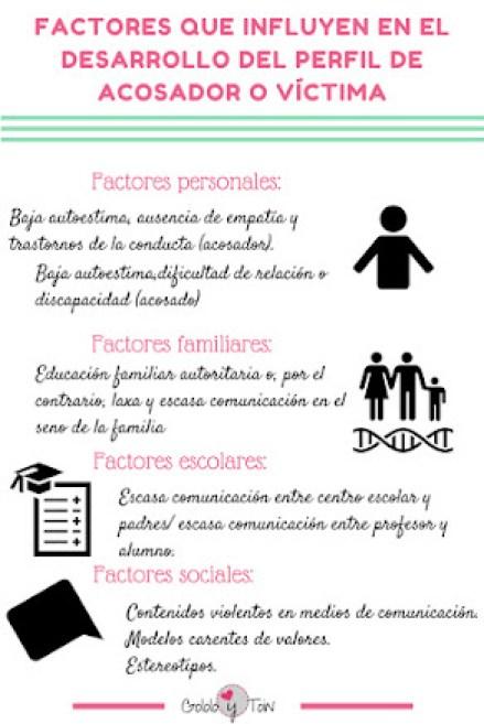 factores-niveles-bullying-infografia-acosador-victima-acoso-escolar-psicologia