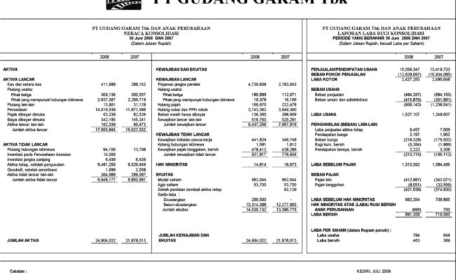 Analisa Laporan Keuangan Studi Kasus Pt Tpsf Tbk