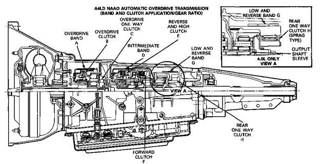 ford a4ld transmission wiring diagram