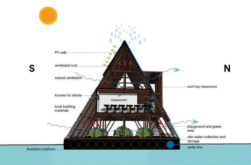 *非洲馬可可(makoko):漂浮在水上的校園! 8