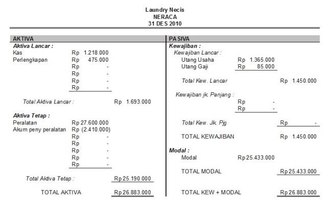 Contoh Laporan Keuangan Perusahaan Jasa Akuntansi Id Laporan Keuangan Neraca Keuangan Cute766