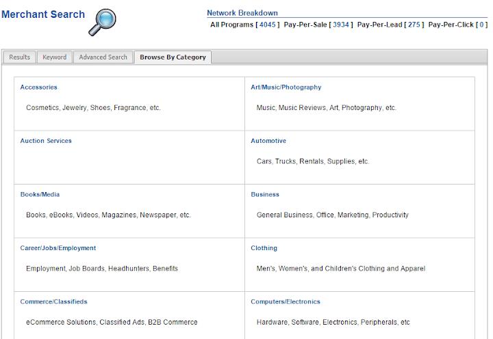 Danh mục sản phẩm tại Shareasale