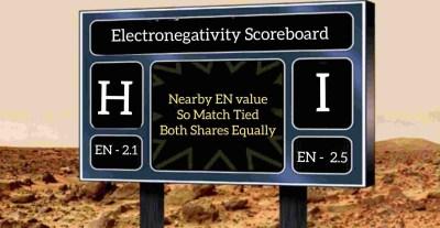 Electronegativity,scorecard, crackchemistry,periodic table