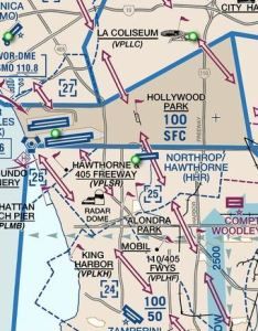 This  cfly   chart shows vfr corridors magenta arrows passing through  class airspace around lax always check the or additional documents to know also guide usa reading tutorial   aviation rh