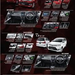 Harga Grand New Avanza Tahun 2016 List Grill Termurah Dealer Anzon Toyota Pontianak Kalimantan