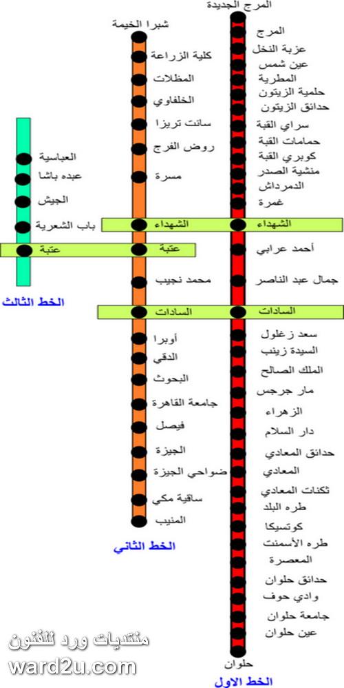 محطات مترو انفاق القاهرة و الاماكن القريبة منها