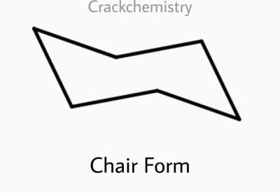 Chair of Cyclohexane