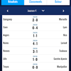 Nice Bastia Sofascore Sofa Table On Wall Foot En Direct Android Apps Google Play