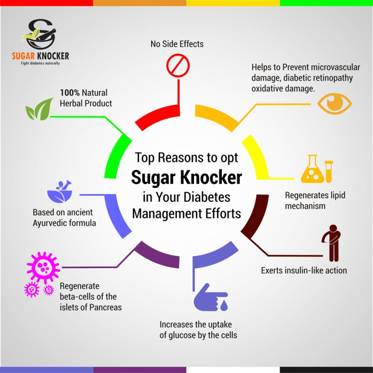 Top Reasons to Use Sugar Knocker