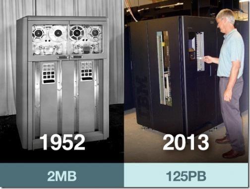 kapasitas storage terbesar di dunia