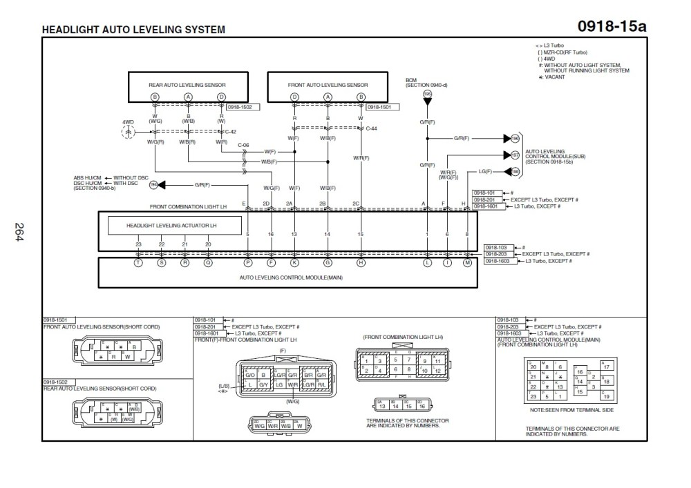 medium resolution of headlight parts oem 0408 mazda rx8 xenon headlight wiring harness headlight parts oem 0408 mazda rx8 xenon headlight wiring harness