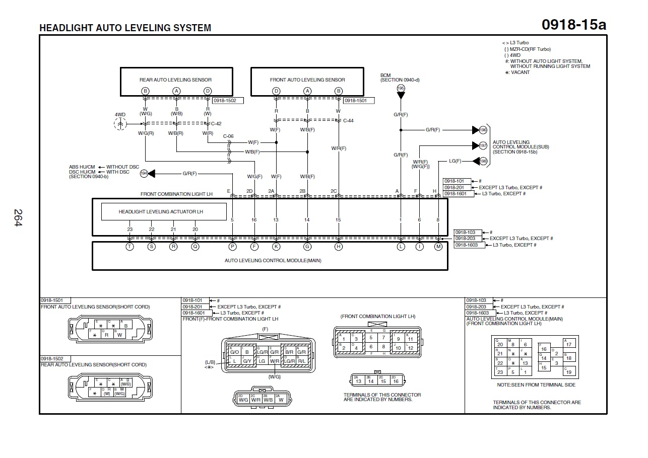 hight resolution of wiring details of control unit al 1 307 329 086