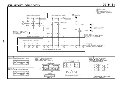 small resolution of wiring details of control unit al 1 307 329 086